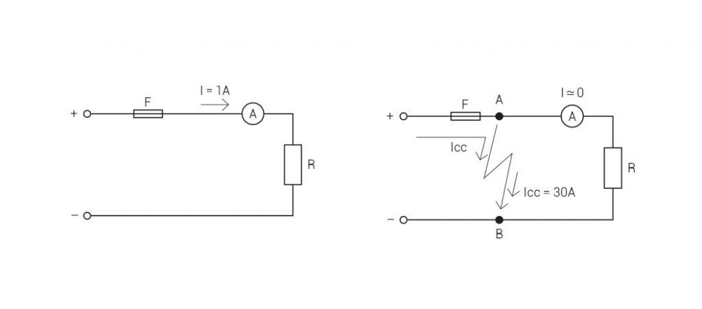 eletrotecnia básica leis gerais do circuito elétrico – 4.ª Parte