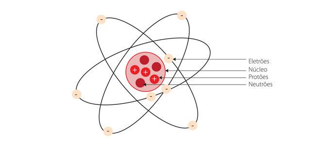 Ficha Técnica 6: semicondutores e díodos de junção (Parte 1)