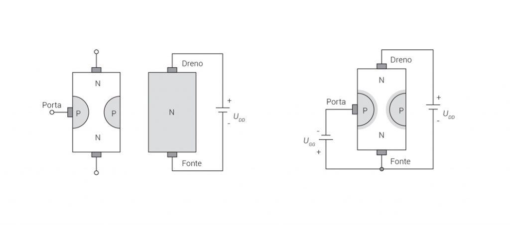 Ficha prática n.º 56: práticas de eletricidade