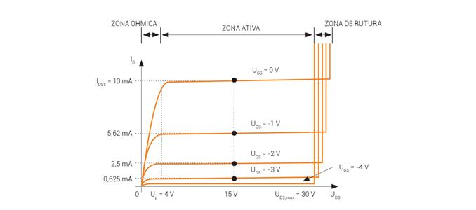 Ficha prática n.º 57 práticas de eletricidade: introdução à eletrónica