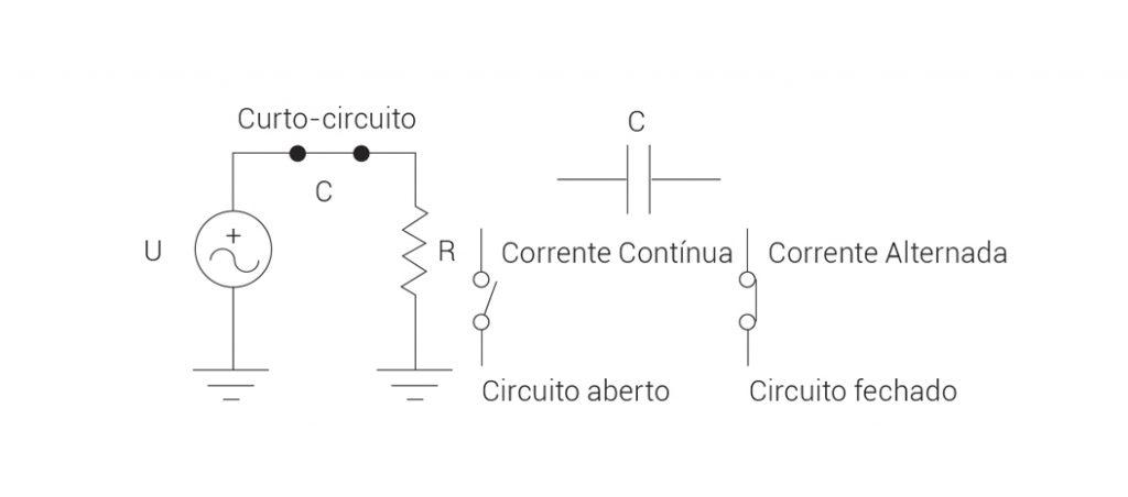 ficha prática n.º 41: práticas de eletricidade