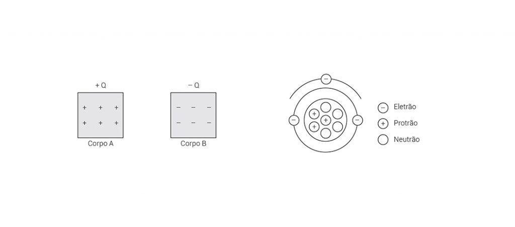 eletrotecnia básica: leis gerais do circuito elétrico – 1.ª Parte