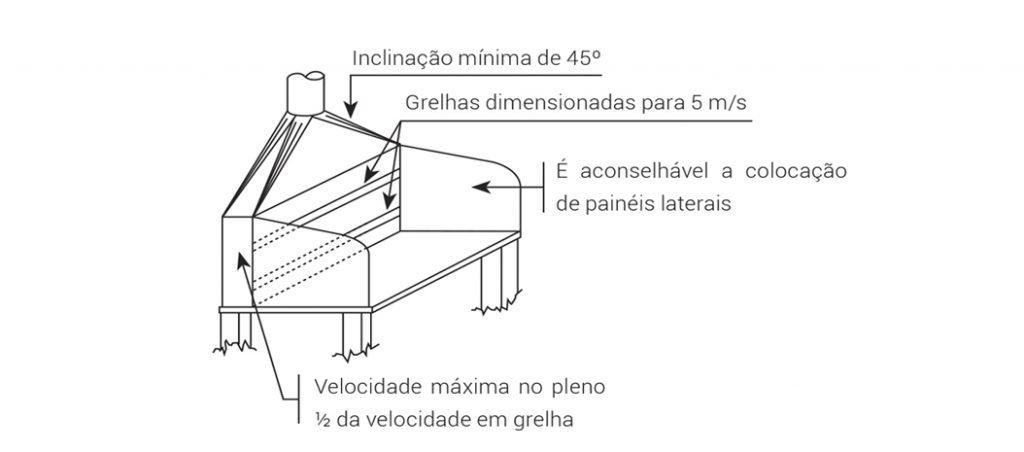 casos práticos de ventilação: captação de fumos em postos de soldadura