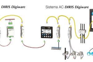 SOCOMEC: Digiware com novidade de medição em sistema de Corrente Alternada e Corrente Contínua