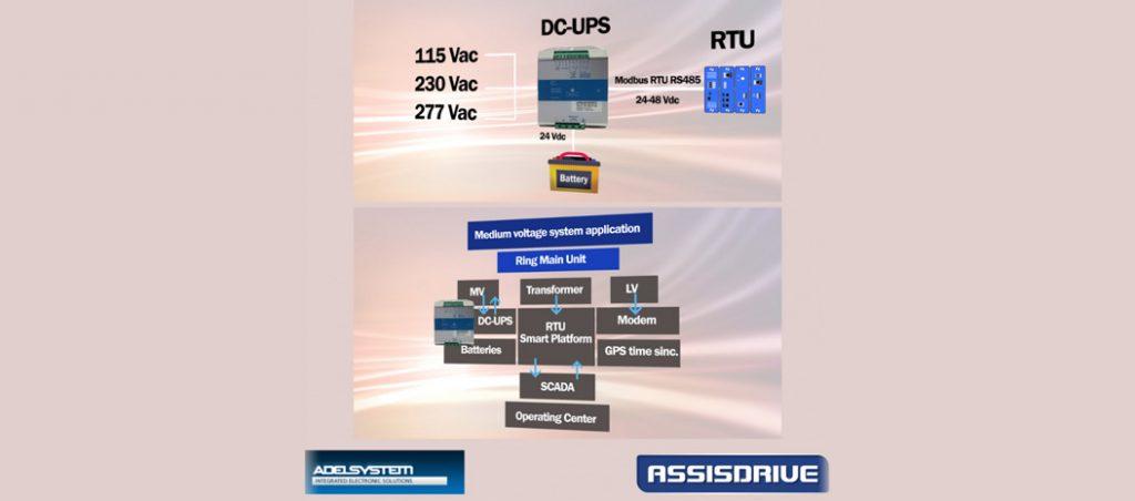 Assisdrive: tecnologia remota – Adelsystem