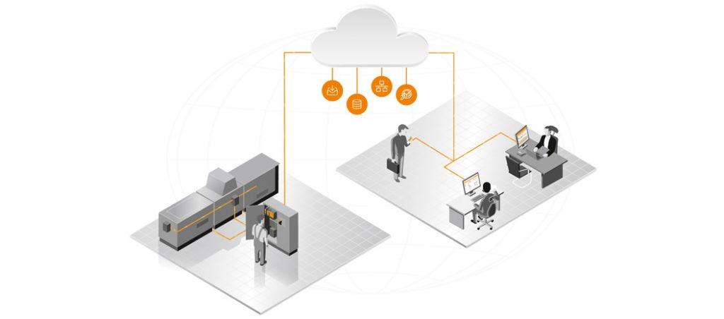 Plataforma Industrial IoT para serviços baseados em dados na Weidmüller